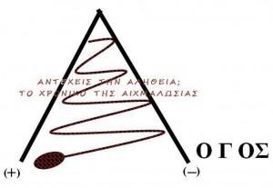1-Logos, Αγγελική Αναγνώστου, Αντέχεις την Αλήθεια, το χρονικό της αιχμαλωσίας, το τελευταίο κάλεσμα, υπερσύμπαντα, υπερσύμπαν,