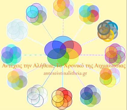 ypersimpanta2, Αγγελική Αναγνώστου, Αντέχεις την Αλήθεια, το χρονικό της αιχμαλωσίας, το τελευταίο κάλεσμα, υπερσύμπαντα, υπερσύμπαν,