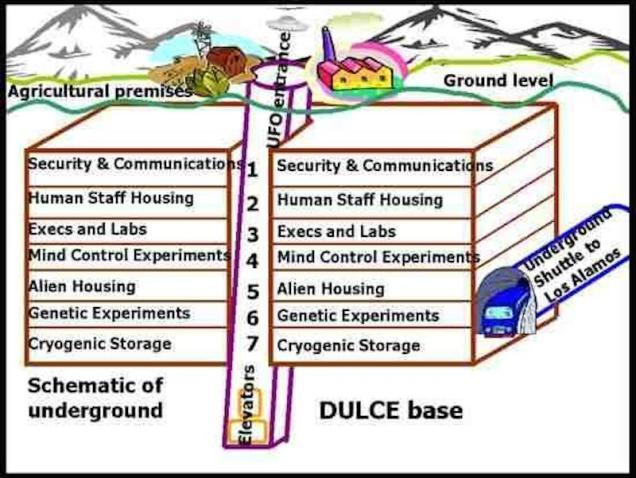 2014-04-20-nn1apv1uv4ui2doqb2ao, Βάση Dulce, βάση Ντούλτσε,