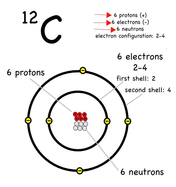 άνθρακας 12, μάτριξ, matrix, αριθμός ανθρώπου, 666, αριθμός θηρίου,