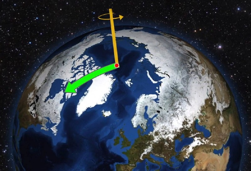 O Βόρειος Πόλος μετακινείται και μετατοπίζεται ο άξονας περιστροφής της Γης