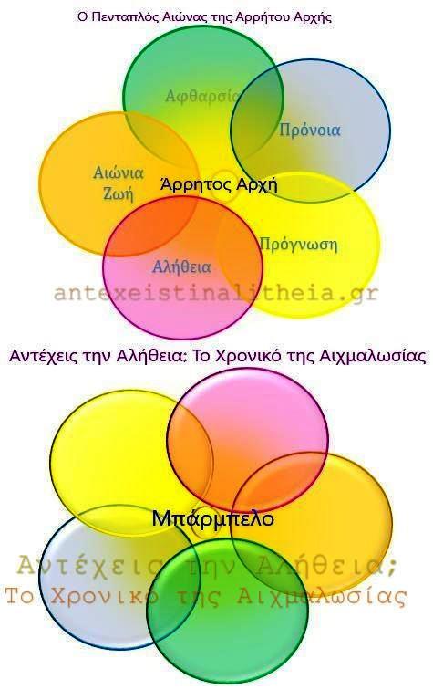Arritos Arxi-Barbelo_1.jpg, Άρρητος Αρχή, Μπάρμπελο, Υπερσύμαντα, Υπερσύμπαν, Υπερκόσμοι,