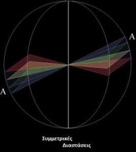 ύλη αντιύλη, Κοσμολογικό μοντέλο υποστηρίζει ότι το Σύμπαν μας έχει ένα κατοπτρικό «αντισύμπαν»