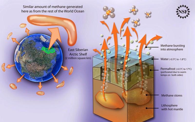 methane_Arctic
